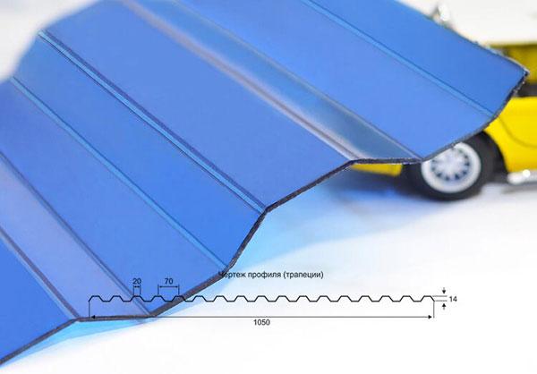 Поликарбонат профилированный (трапеция) 0.8мм синий матовый BORREX Сербия